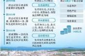 长岛:打造国内一流国际先进海洋生态岛